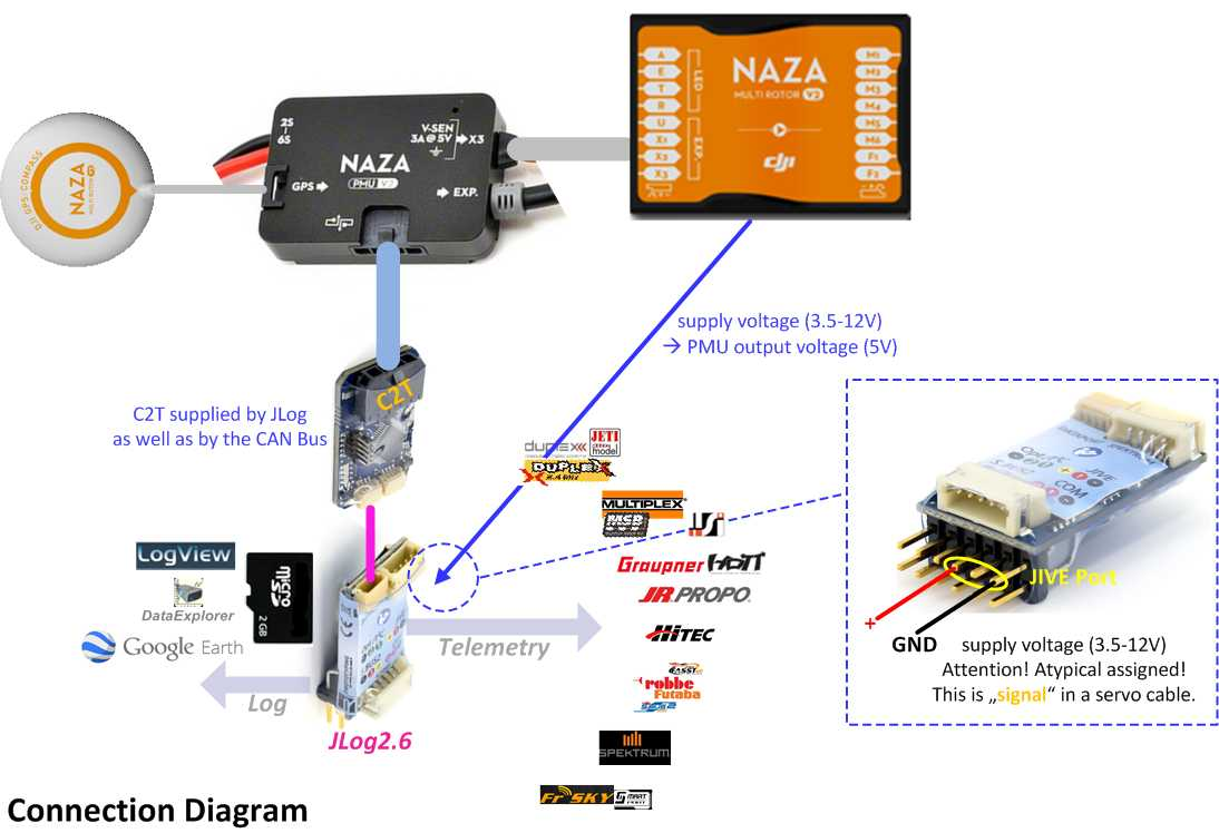 [SCHEMATICS_48EU]  C2T Adapter Board (Naza-M V2 Telemetrie) - World-of-Heli | Naza Mv2 Wiring Diagram |  | World-of-Heli